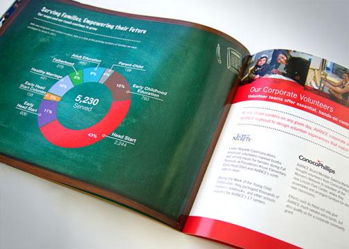 Avance-annual-report-2011