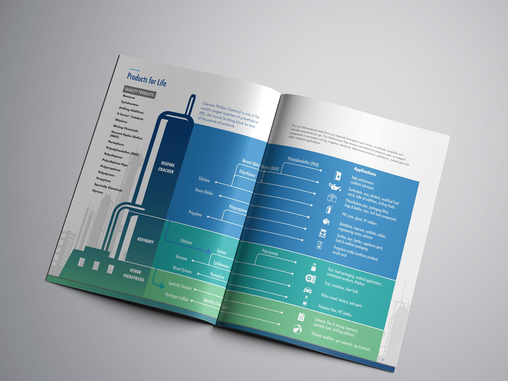Brochure-Inside2